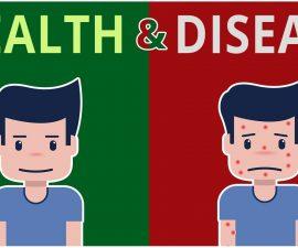 Human Health & Disease | Biology | Science | LetsTute